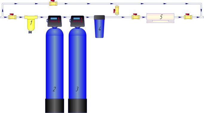 Пример комплектации очистной системы с применением угольного фильтра