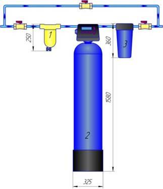 Фильтр для удаления железа - очистка воды от железа